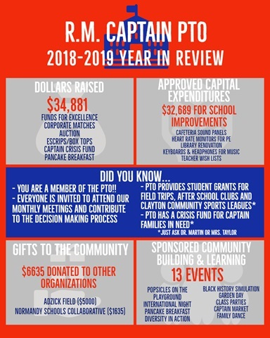 2018 - 2019 Year in Review
